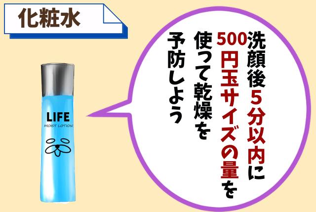 ②:化粧水の使い方