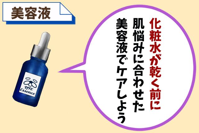 ③:美容液の使い方