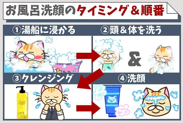 お風呂で洗顔をするタイミングと順番【1番最後がオススメ】