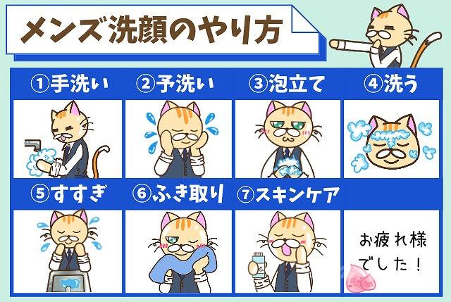 メンズ洗顔のやり方
