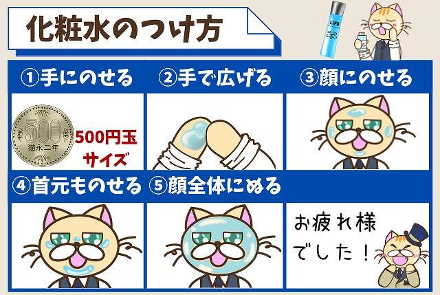 【ステップ②】化粧水をつける