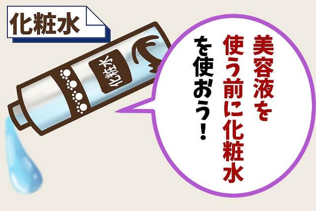 【ステップ①】化粧水をつける