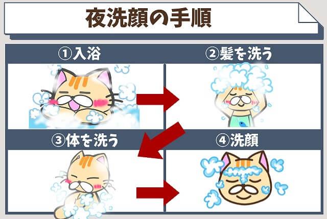 【ステップ②】洗顔をする