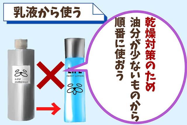 【NG④】油っぽいアイテムからつけない
