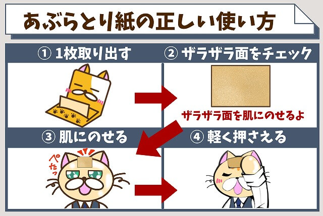 あぶらとり紙の正しい使い方【簡単4ステップ】