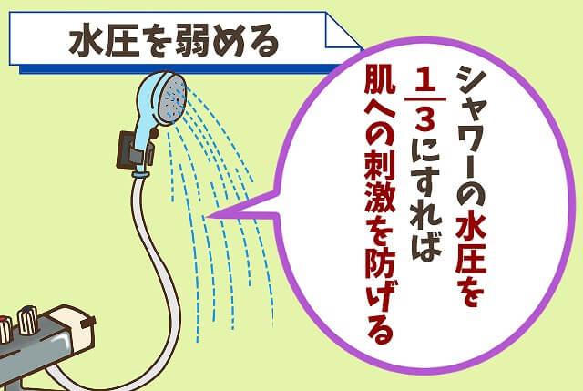 【ポイント③】シャワーの水圧を弱める
